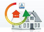 Der einzige TÜV-zertifizierte Gebäude-Energie-Spar-Check.<br />Jetzt die Heizung modernisieren und bis zu 40 % Heizkosten sparen. Mit dem Viessmann Gebäude-Energie-Spar-Check können die individuellen Modernisierungs- und Einsparmöglichkeiten sicher, einfach und schnell ermittelt werden.